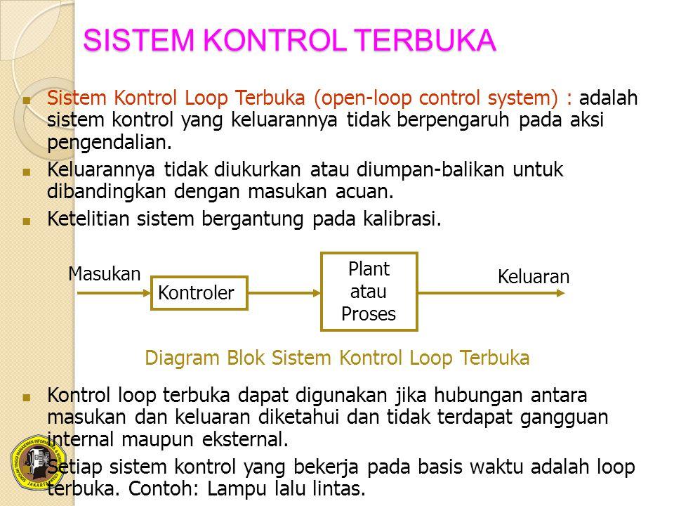 SISTEM KONTROL TERBUKA