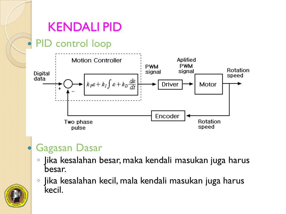 KENDALI PID PID control loop Gagasan Dasar