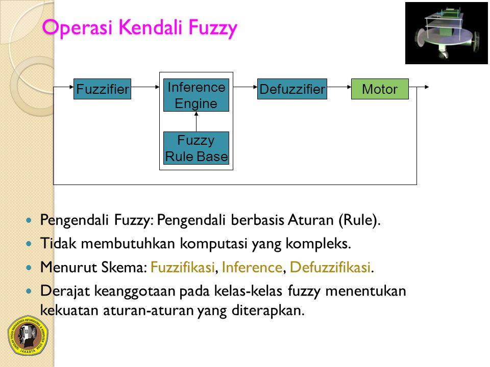Operasi Kendali Fuzzy Fuzzifier. Inference. Engine. Defuzzifier. Motor. Fuzzy. Rule Base. Pengendali Fuzzy: Pengendali berbasis Aturan (Rule).