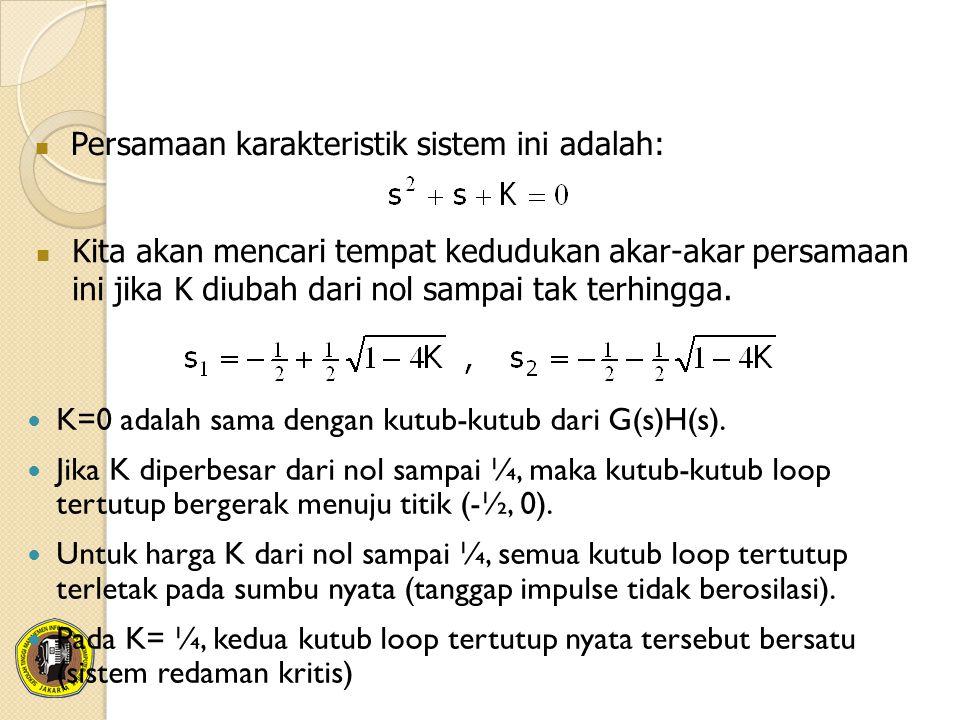 Persamaan karakteristik sistem ini adalah:
