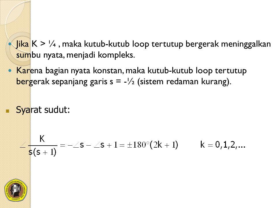 Jika K > ¼ , maka kutub-kutub loop tertutup bergerak meninggalkan sumbu nyata, menjadi kompleks.
