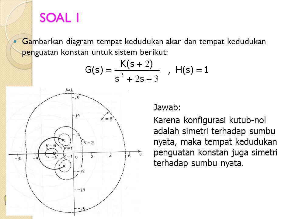 SOAL 1 Gambarkan diagram tempat kedudukan akar dan tempat kedudukan penguatan konstan untuk sistem berikut: