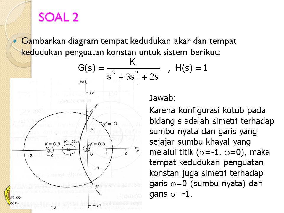 SOAL 2 Gambarkan diagram tempat kedudukan akar dan tempat kedudukan penguatan konstan untuk sistem berikut:
