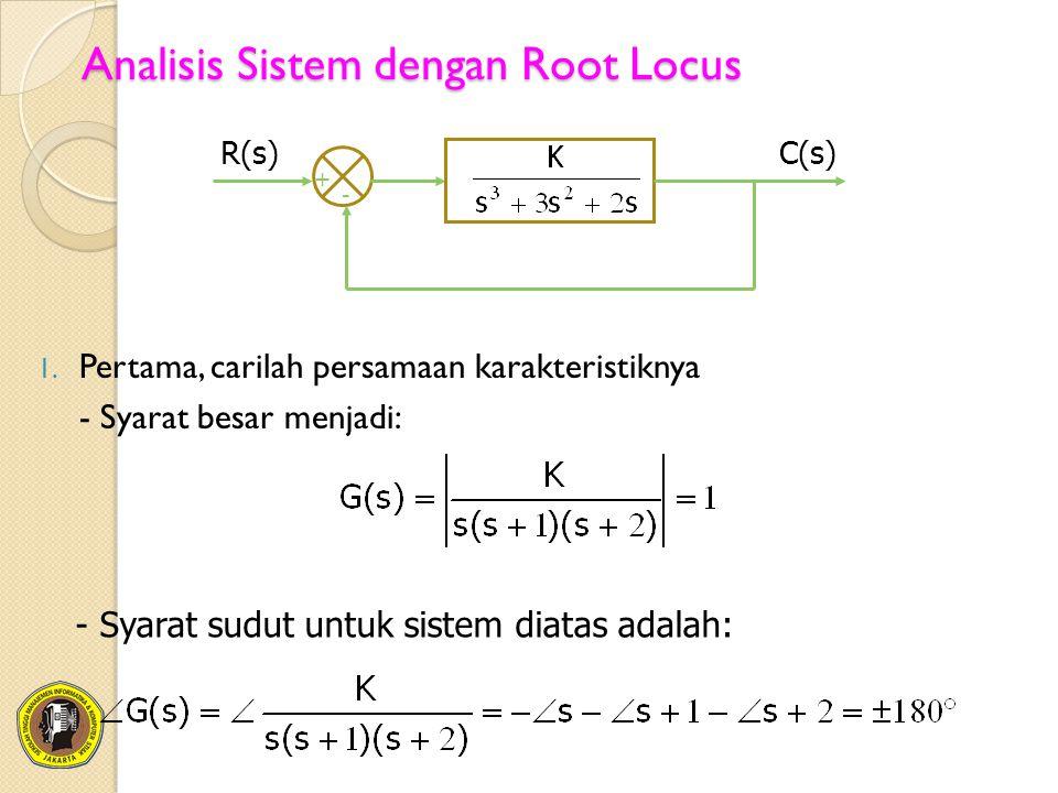 Analisis Sistem dengan Root Locus