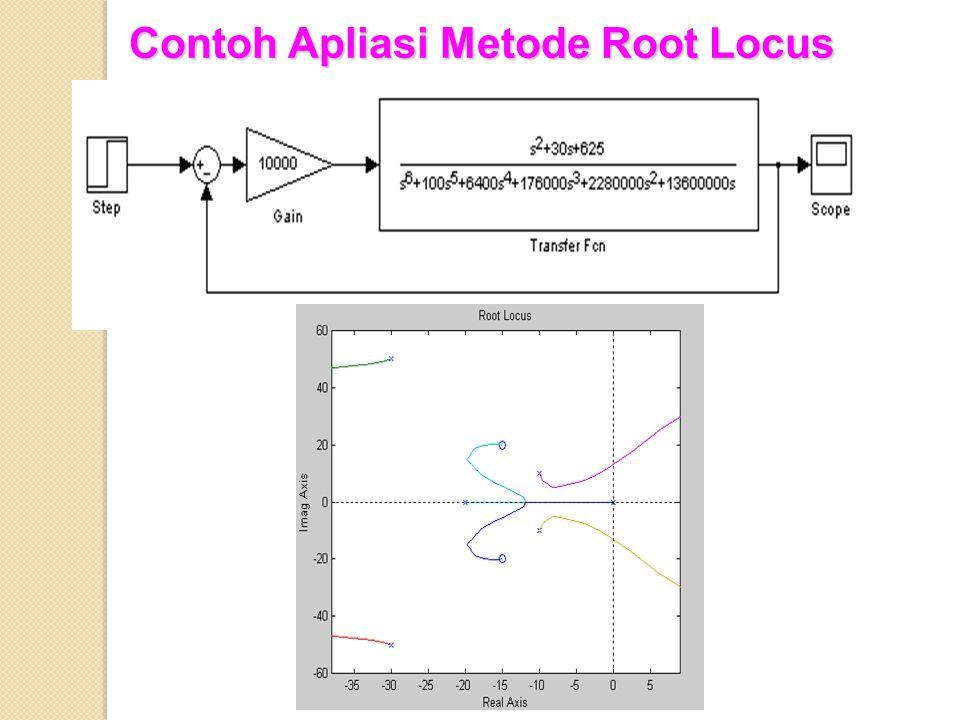 Contoh Apliasi Metode Root Locus