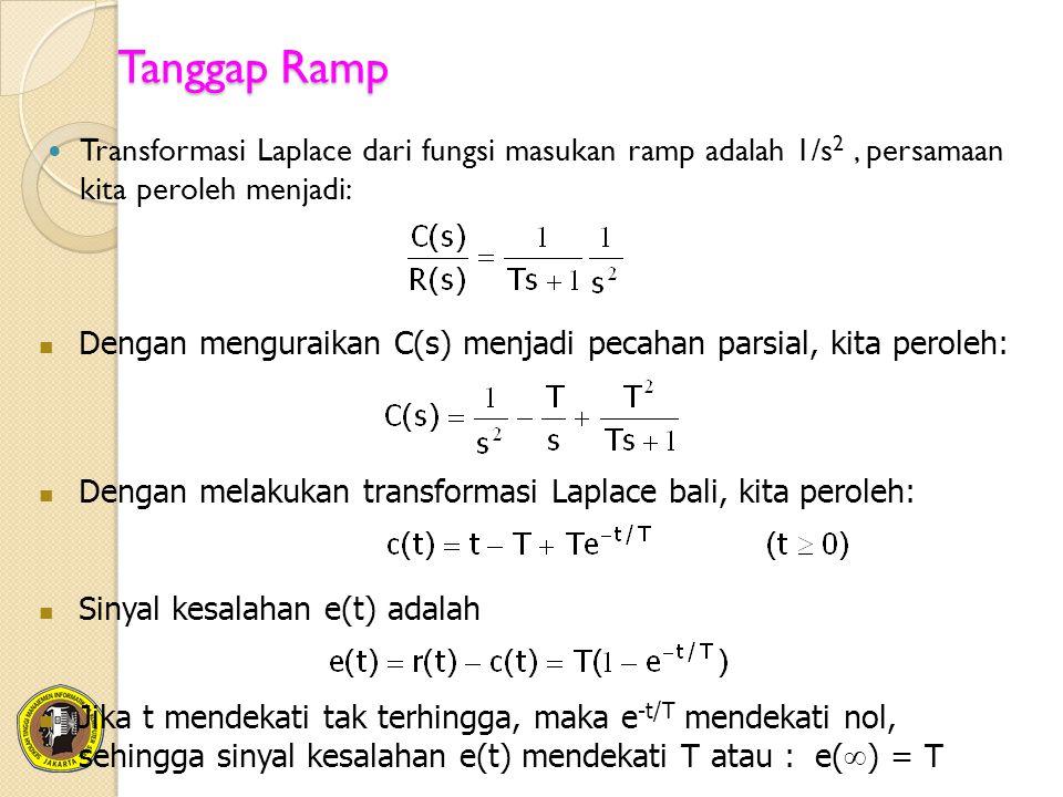 Tanggap Ramp Transformasi Laplace dari fungsi masukan ramp adalah 1/s2 , persamaan kita peroleh menjadi: