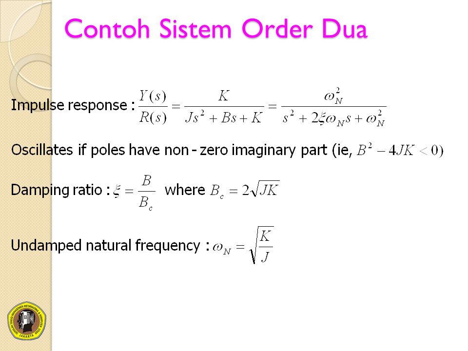 Contoh Sistem Order Dua
