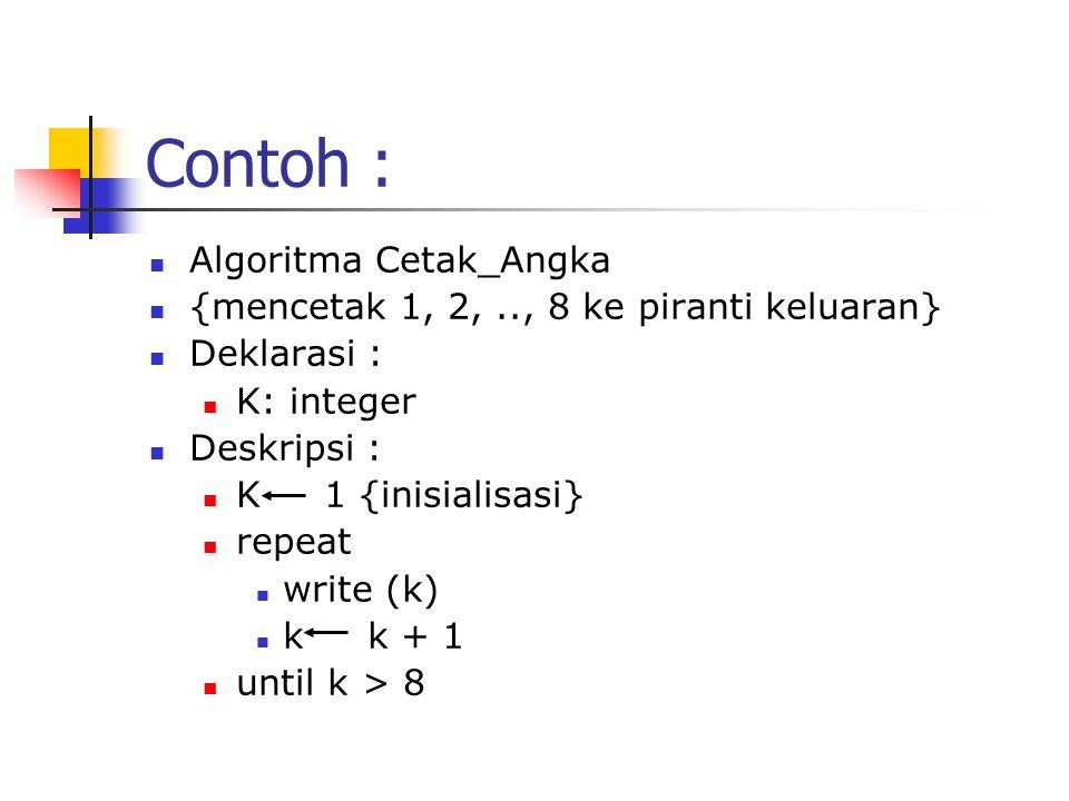 Contoh : Algoritma Cetak_Angka