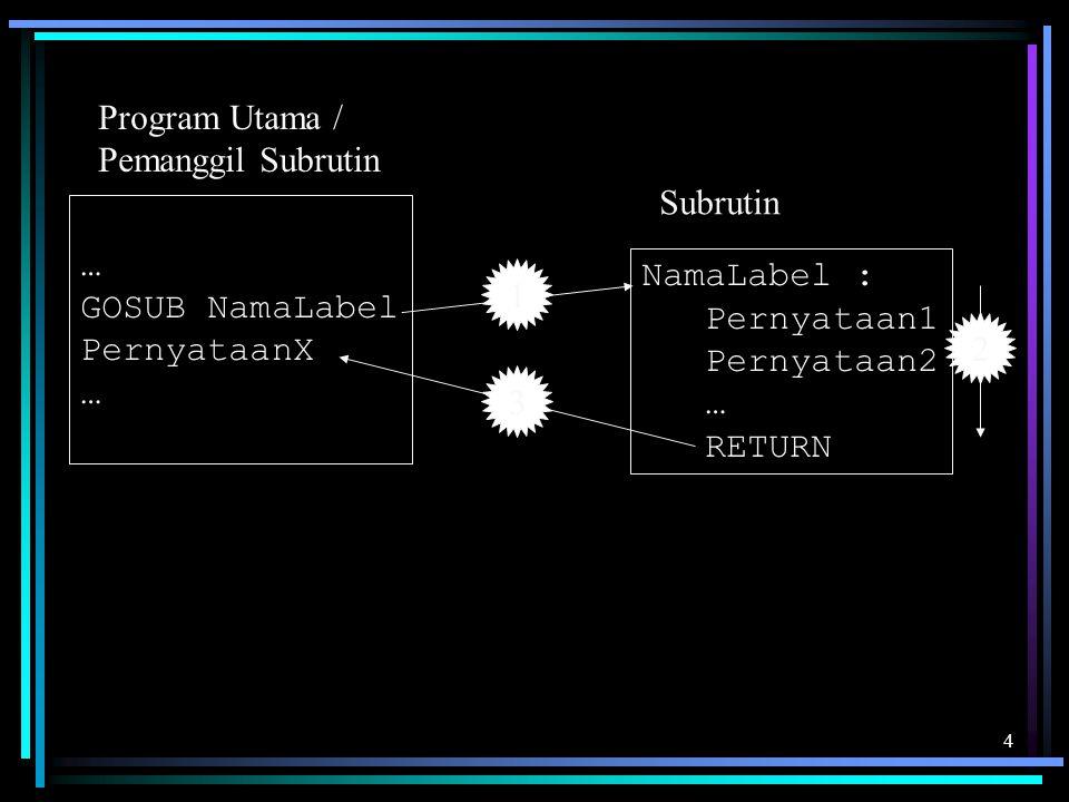 Program Utama / Pemanggil Subrutin. Subrutin. … GOSUB NamaLabel. PernyataanX. NamaLabel : Pernyataan1.