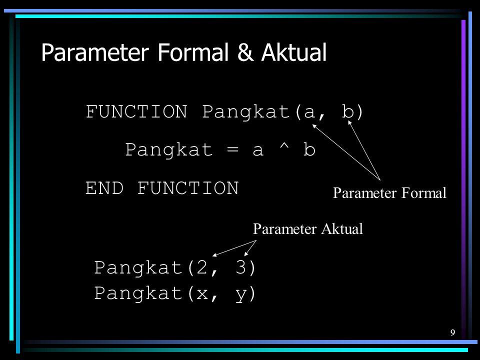 Parameter Formal & Aktual