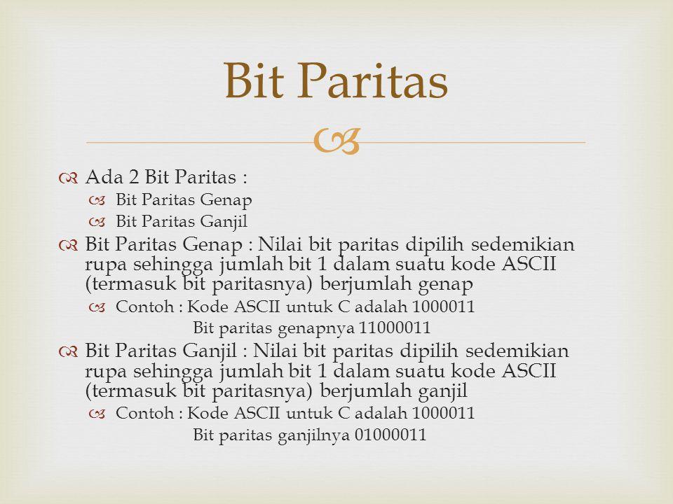 Bit Paritas Ada 2 Bit Paritas :