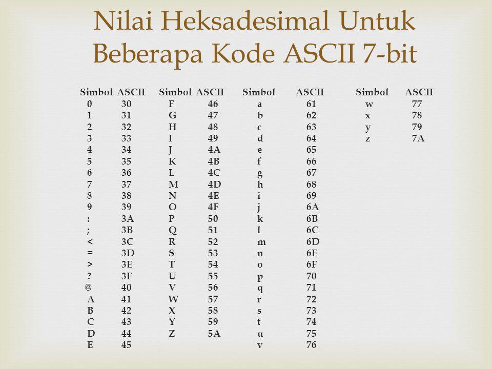 Nilai Heksadesimal Untuk Beberapa Kode ASCII 7-bit