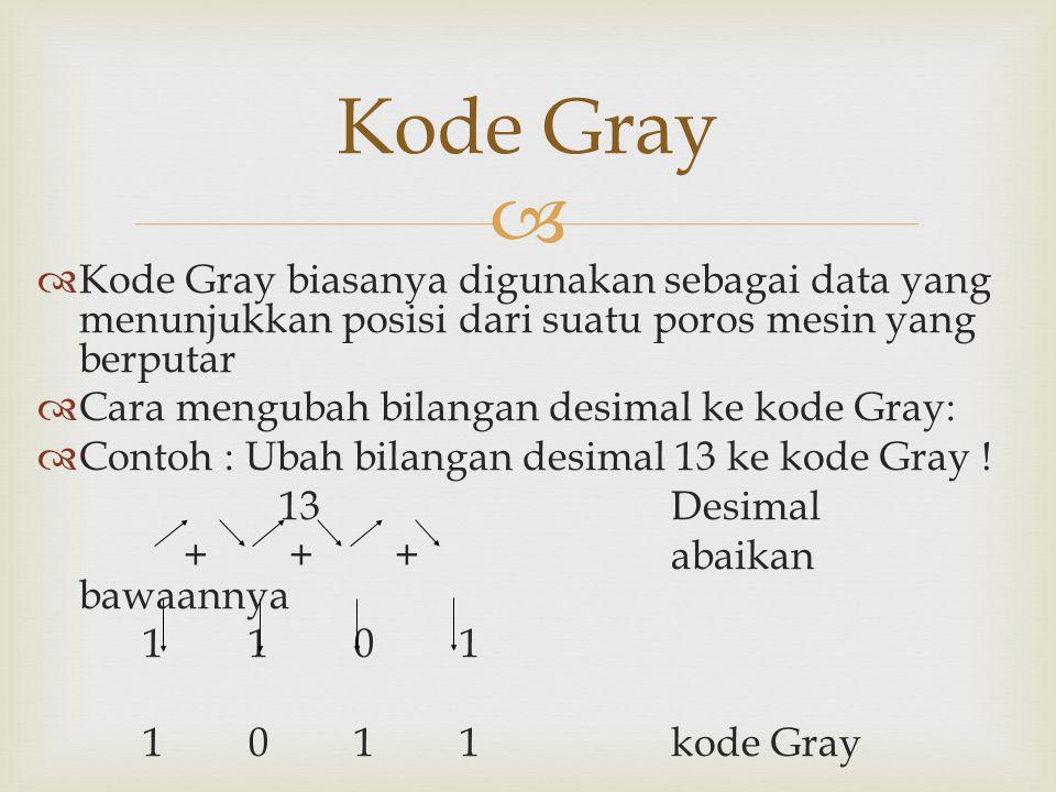 Kode Gray Kode Gray biasanya digunakan sebagai data yang menunjukkan posisi dari suatu poros mesin yang berputar.