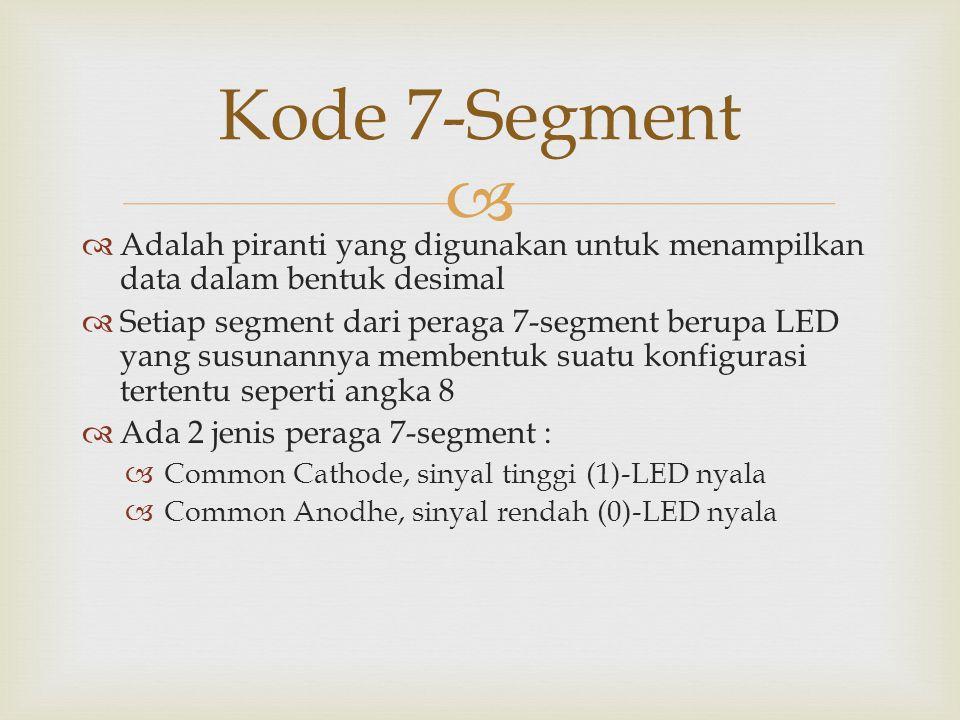 Kode 7-Segment Adalah piranti yang digunakan untuk menampilkan data dalam bentuk desimal.