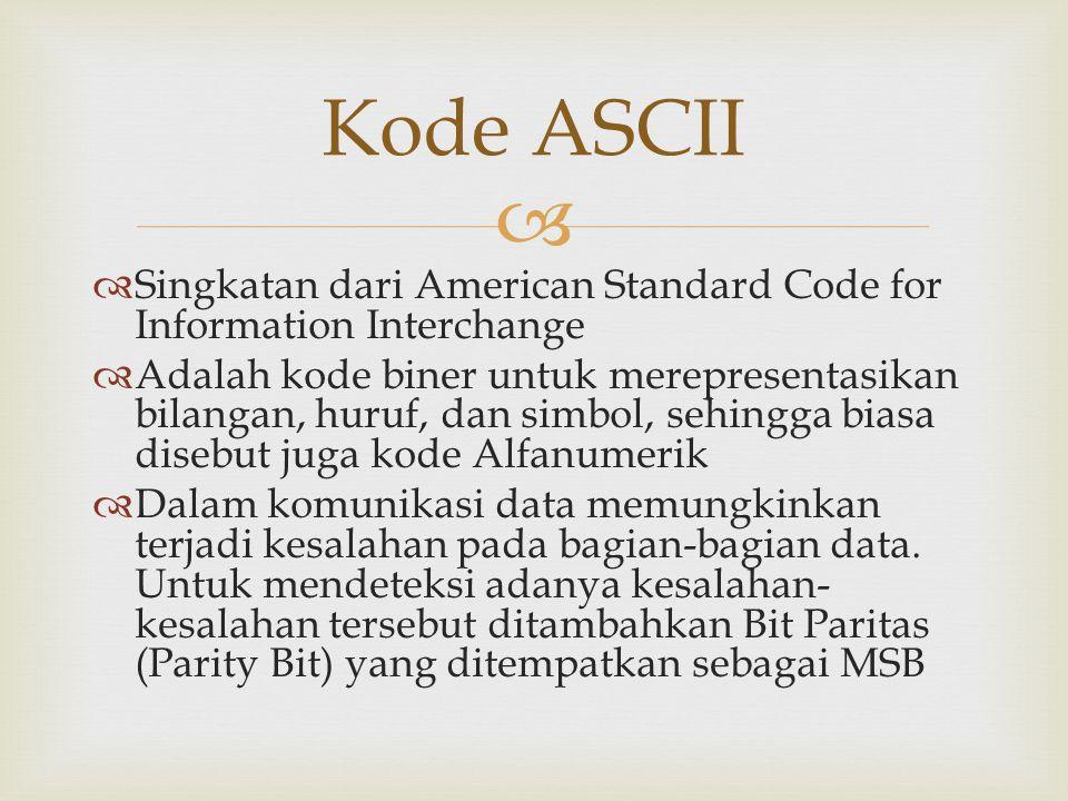 Kode ASCII Singkatan dari American Standard Code for Information Interchange.