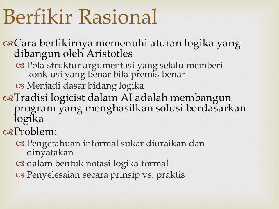 Berfikir Rasional Cara berfikirnya memenuhi aturan logika yang dibangun oleh Aristotles.
