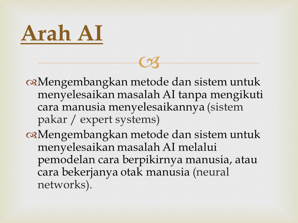 Arah AI Mengembangkan metode dan sistem untuk menyelesaikan masalah AI tanpa mengikuti cara manusia menyelesaikannya (sistem pakar / expert systems)
