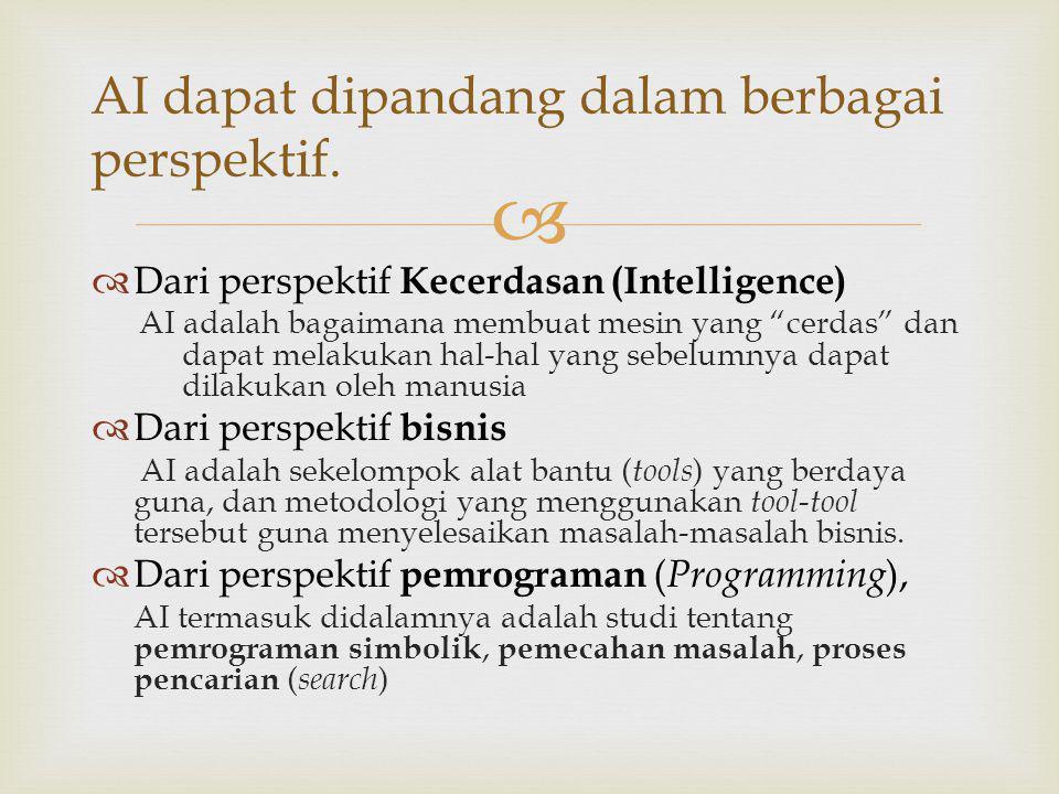 AI dapat dipandang dalam berbagai perspektif.