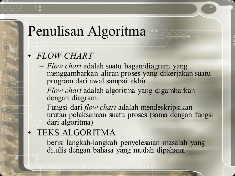 Penulisan Algoritma FLOW CHART TEKS ALGORITMA