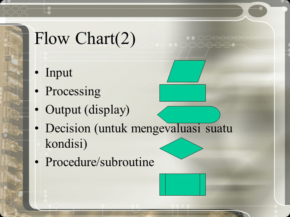 Flow Chart(2) Input Processing Output (display)