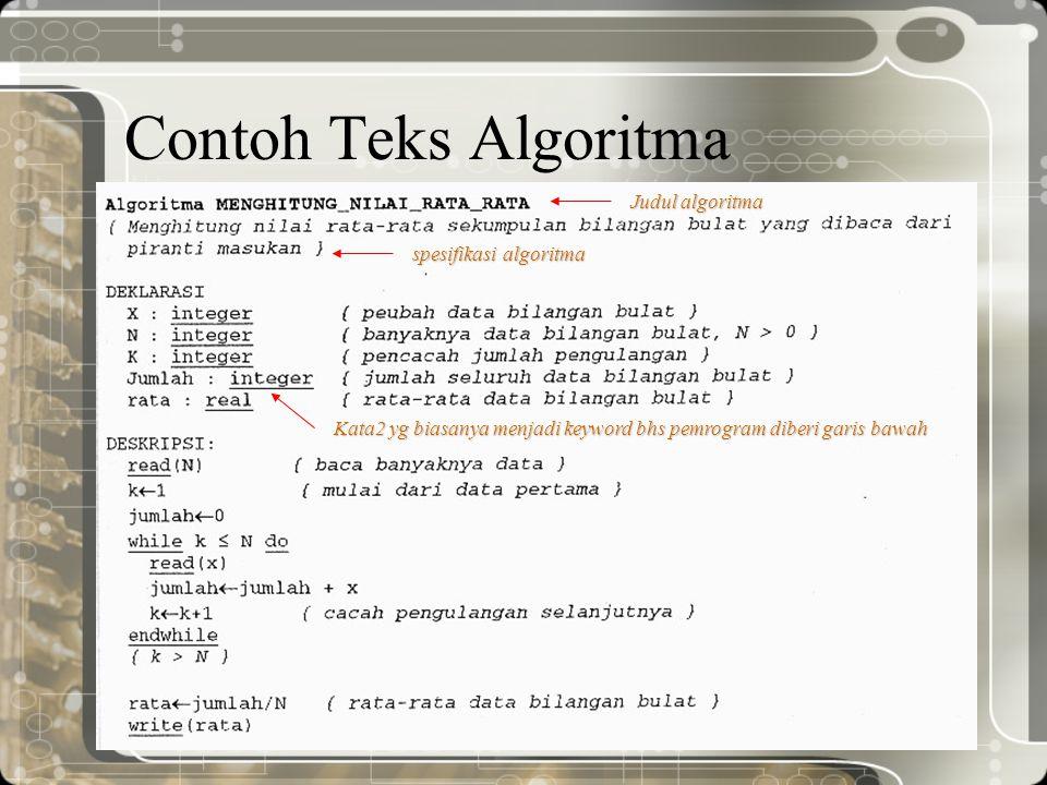 Contoh Teks Algoritma Judul algoritma spesifikasi algoritma