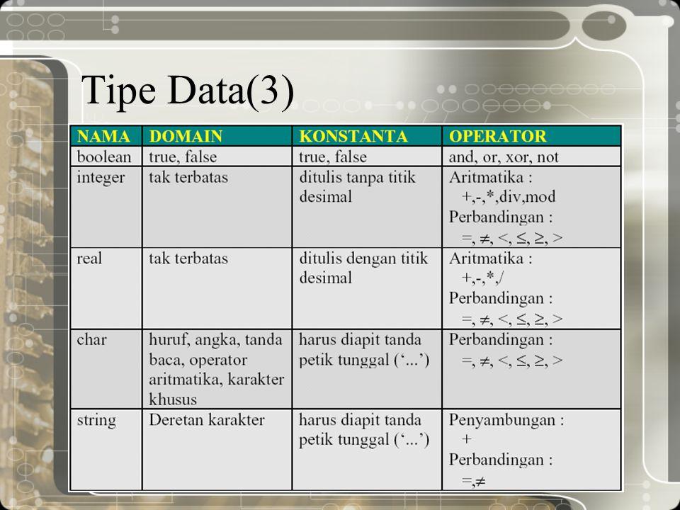 Tipe Data(3)