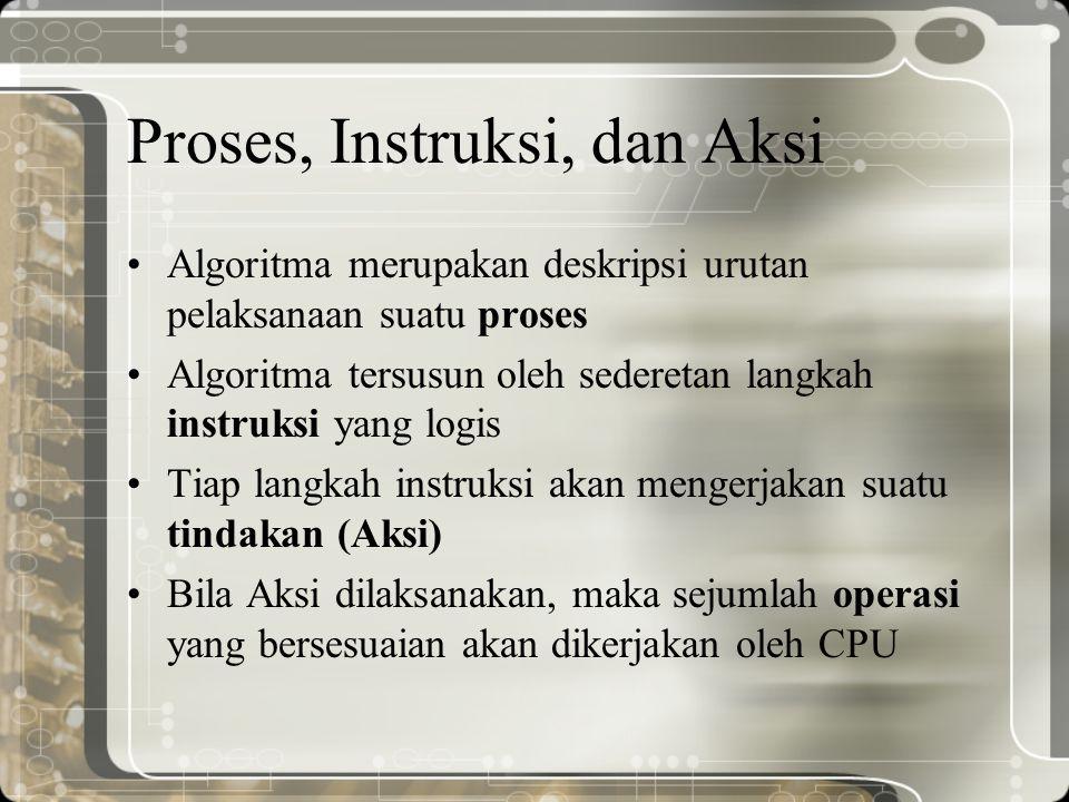 Proses, Instruksi, dan Aksi