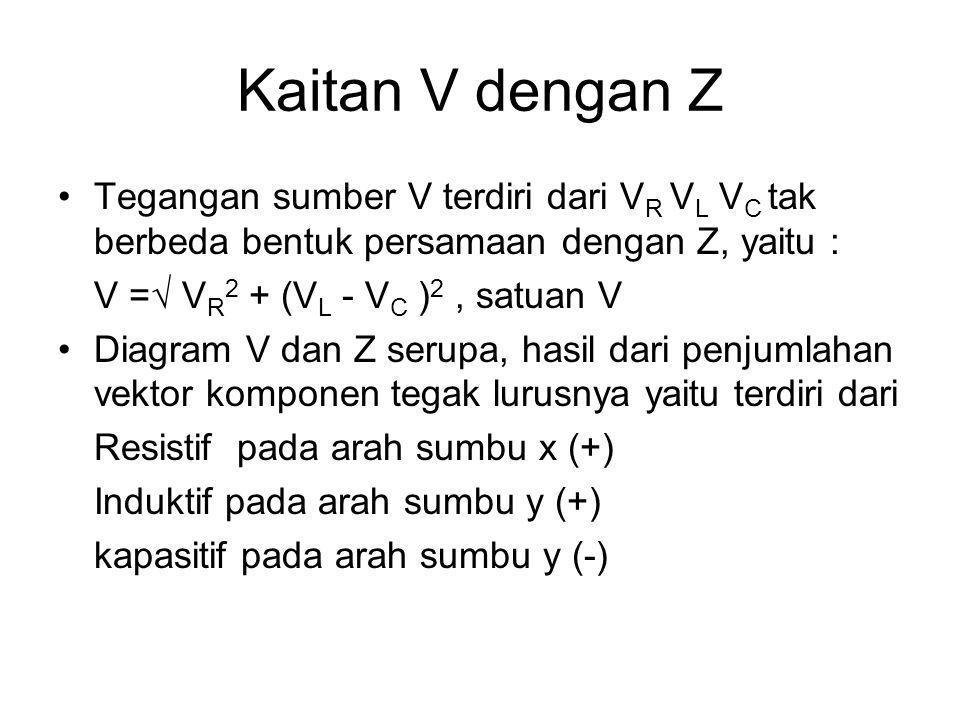 Kaitan V dengan Z Tegangan sumber V terdiri dari VR VL VC tak berbeda bentuk persamaan dengan Z, yaitu :