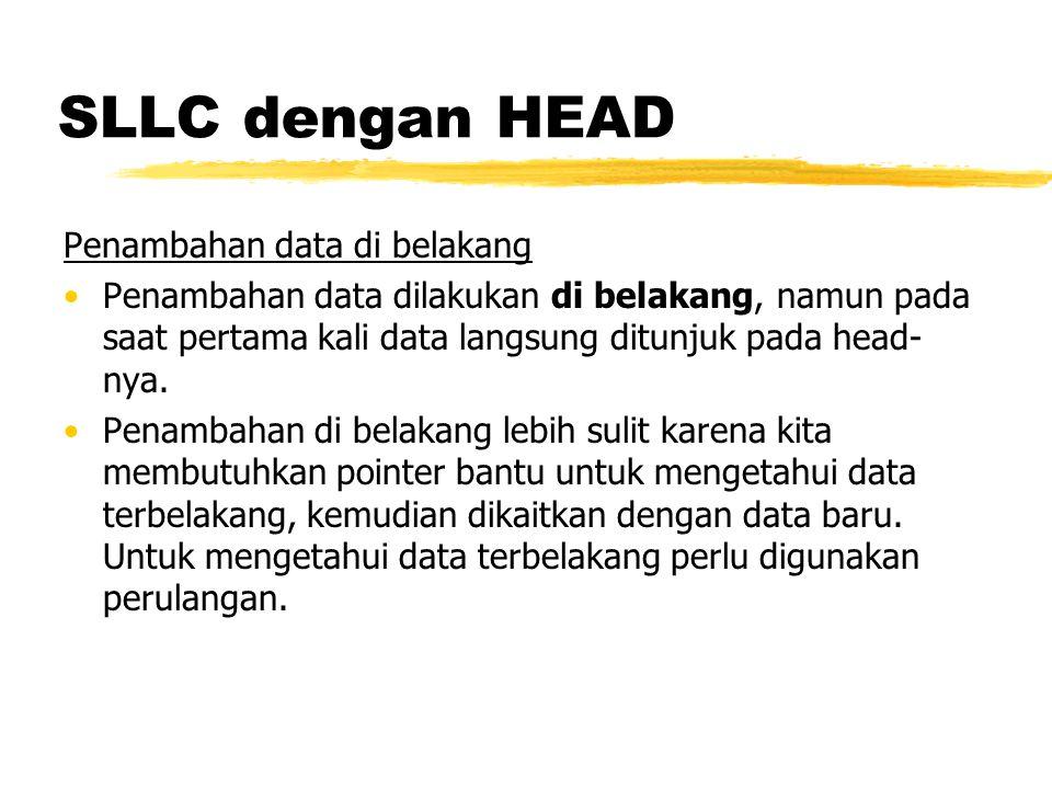 SLLC dengan HEAD Penambahan data di belakang