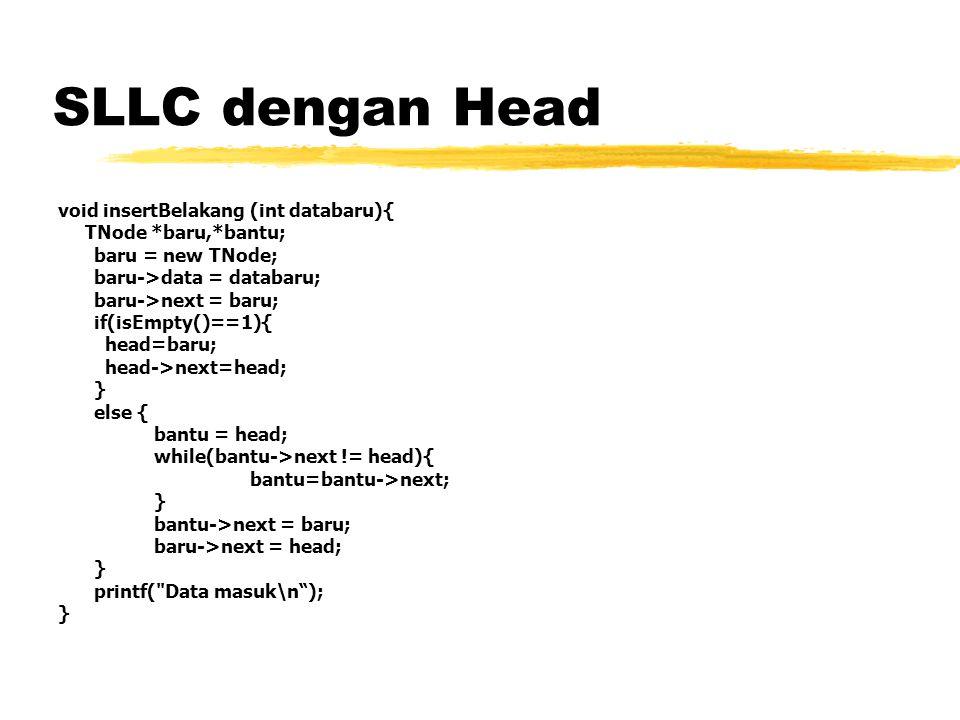 SLLC dengan Head void insertBelakang (int databaru){