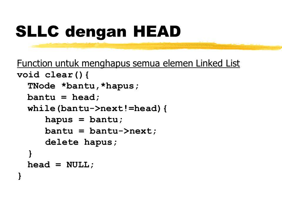 SLLC dengan HEAD Function untuk menghapus semua elemen Linked List