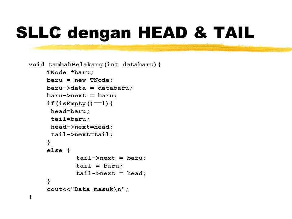 SLLC dengan HEAD & TAIL void tambahBelakang(int databaru){