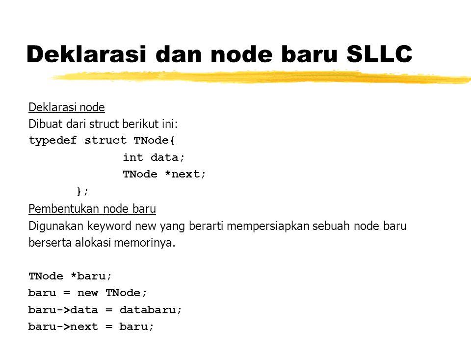 Deklarasi dan node baru SLLC