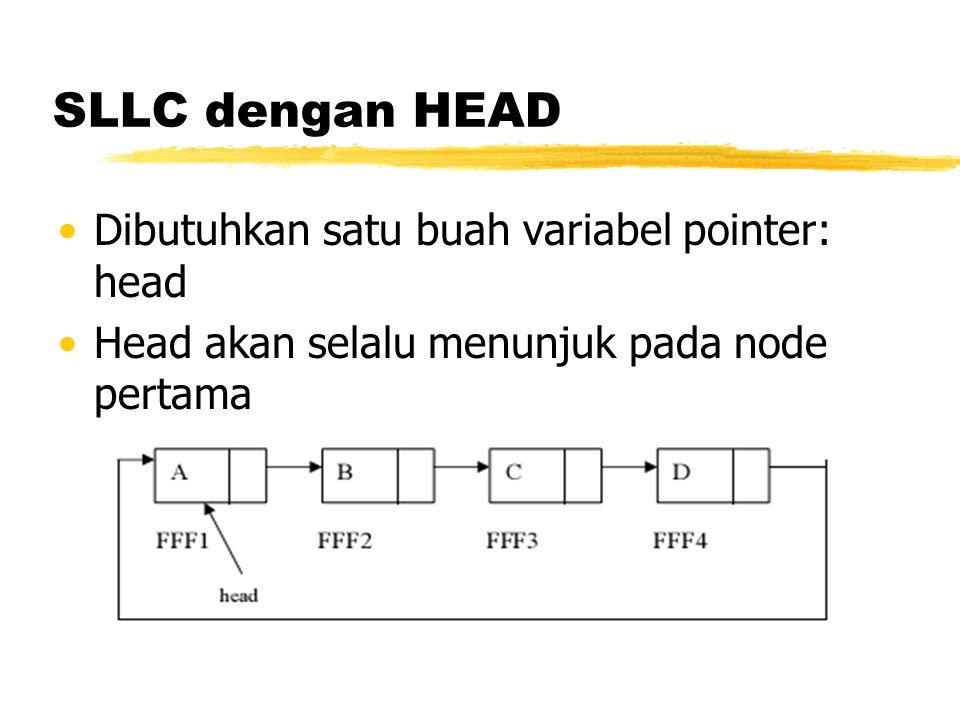 SLLC dengan HEAD Dibutuhkan satu buah variabel pointer: head
