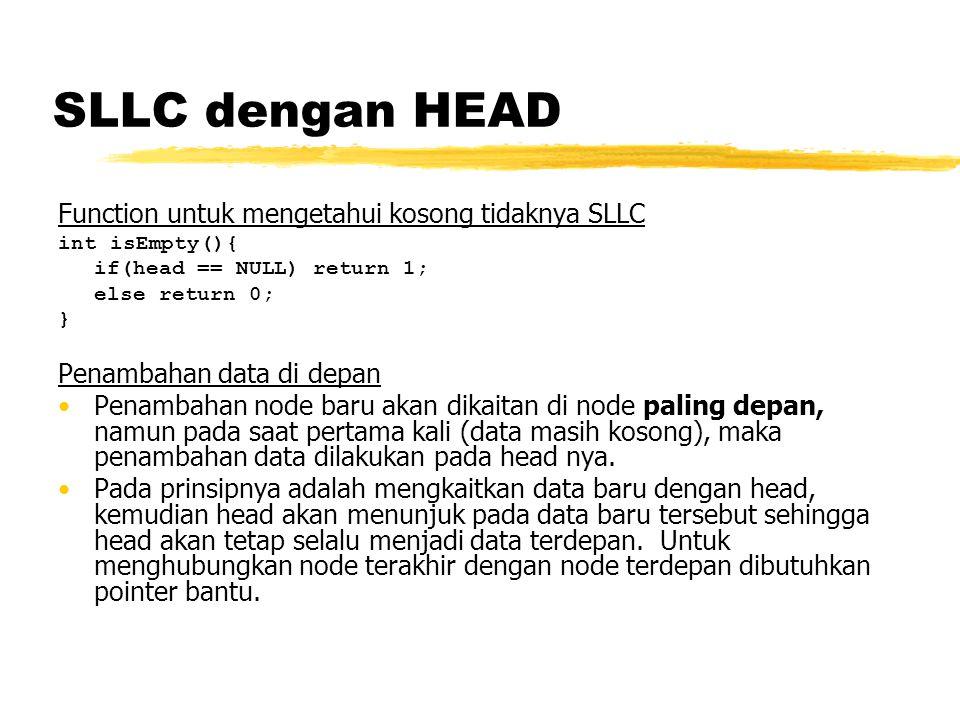 SLLC dengan HEAD Function untuk mengetahui kosong tidaknya SLLC