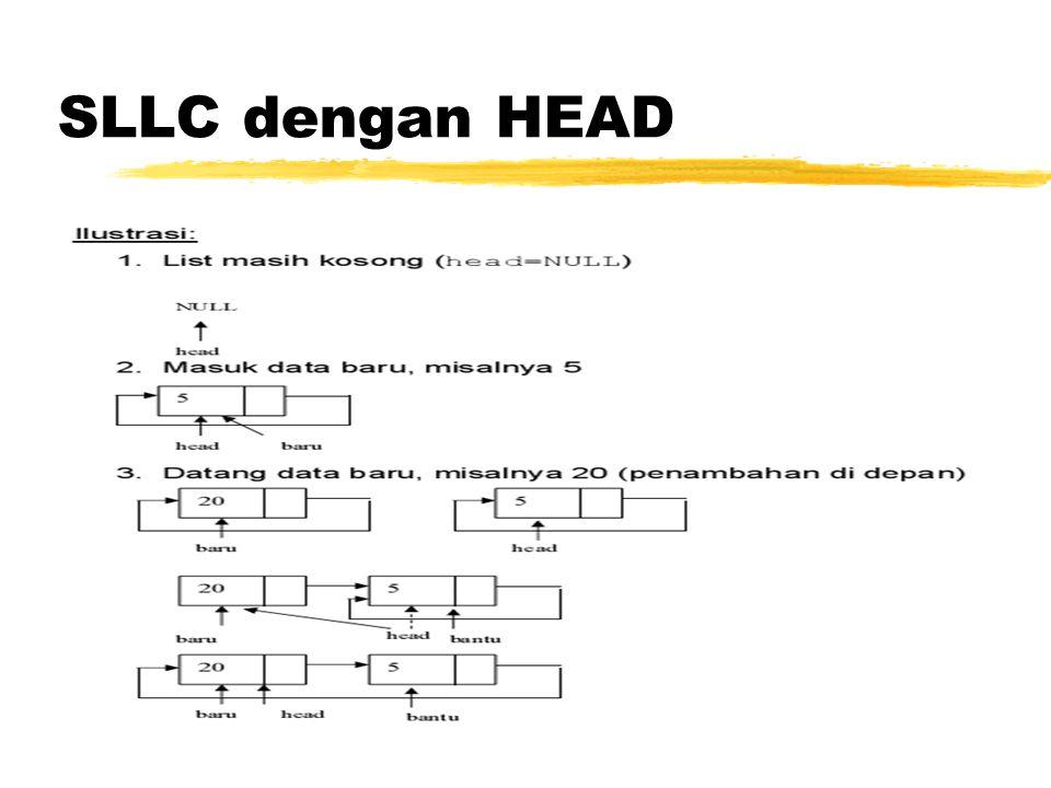 SLLC dengan HEAD