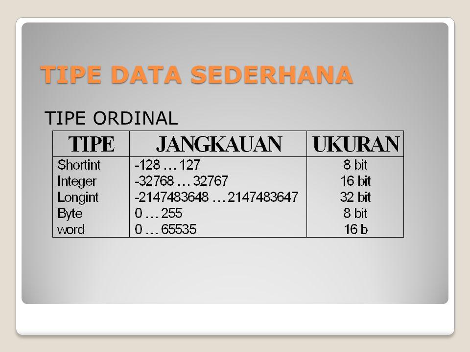 TIPE DATA SEDERHANA TIPE ORDINAL