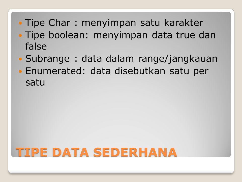 TIPE DATA SEDERHANA Tipe Char : menyimpan satu karakter
