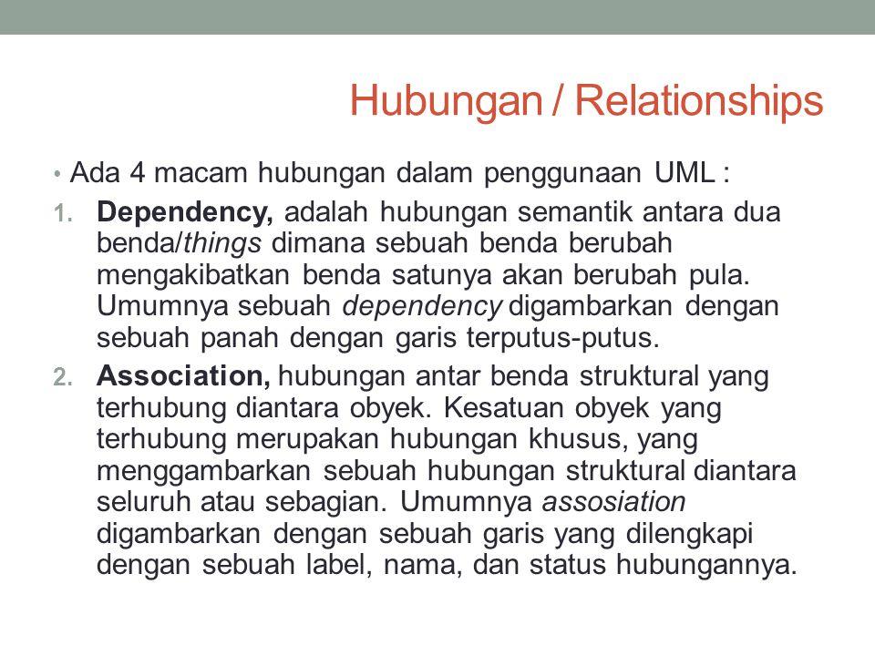 Hubungan / Relationships