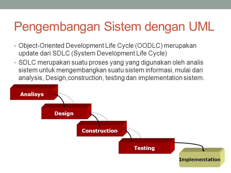 Pengembangan Sistem dengan UML