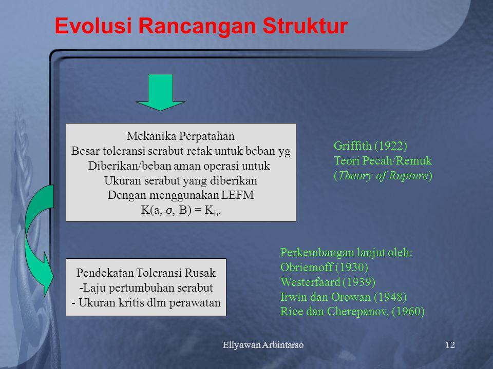 Evolusi Rancangan Struktur