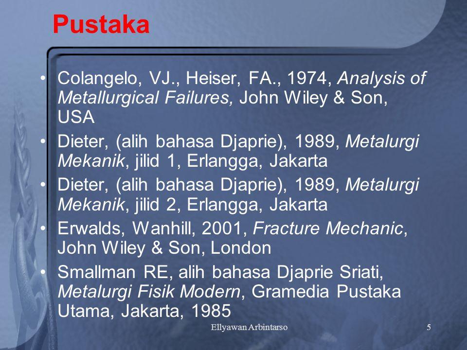 Pustaka Colangelo, VJ., Heiser, FA., 1974, Analysis of Metallurgical Failures, John Wiley & Son, USA.