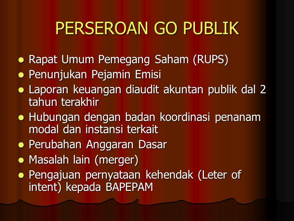 PERSEROAN GO PUBLIK Rapat Umum Pemegang Saham (RUPS)