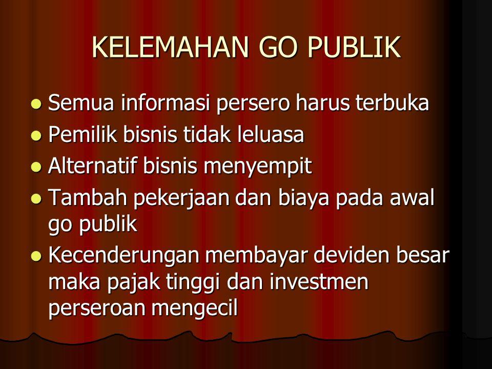 KELEMAHAN GO PUBLIK Semua informasi persero harus terbuka