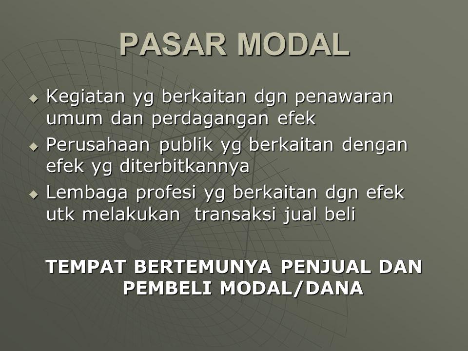 TEMPAT BERTEMUNYA PENJUAL DAN PEMBELI MODAL/DANA