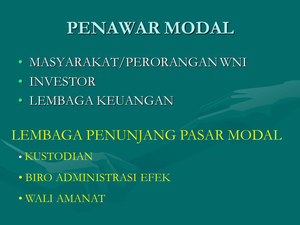 PENAWAR MODAL LEMBAGA PENUNJANG PASAR MODAL MASYARAKAT/PERORANGAN WNI