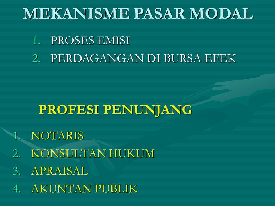 MEKANISME PASAR MODAL PROFESI PENUNJANG PROSES EMISI