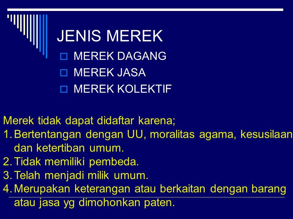 JENIS MEREK MEREK DAGANG MEREK JASA MEREK KOLEKTIF