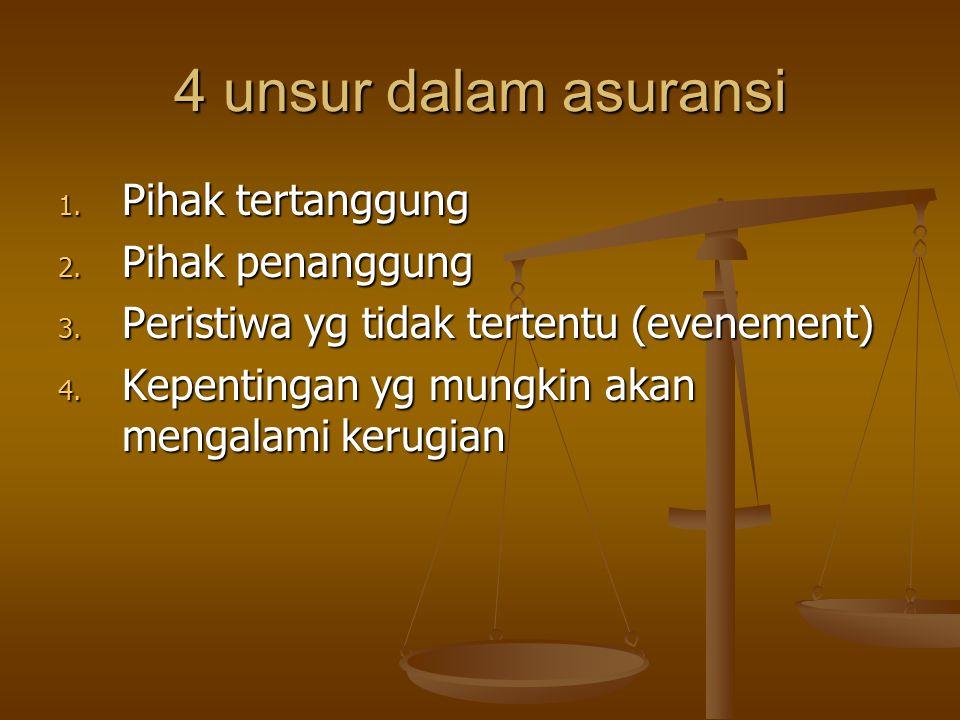 4 unsur dalam asuransi Pihak tertanggung Pihak penanggung
