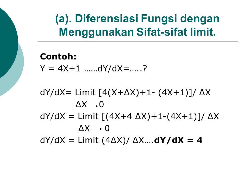 (a). Diferensiasi Fungsi dengan Menggunakan Sifat-sifat limit.